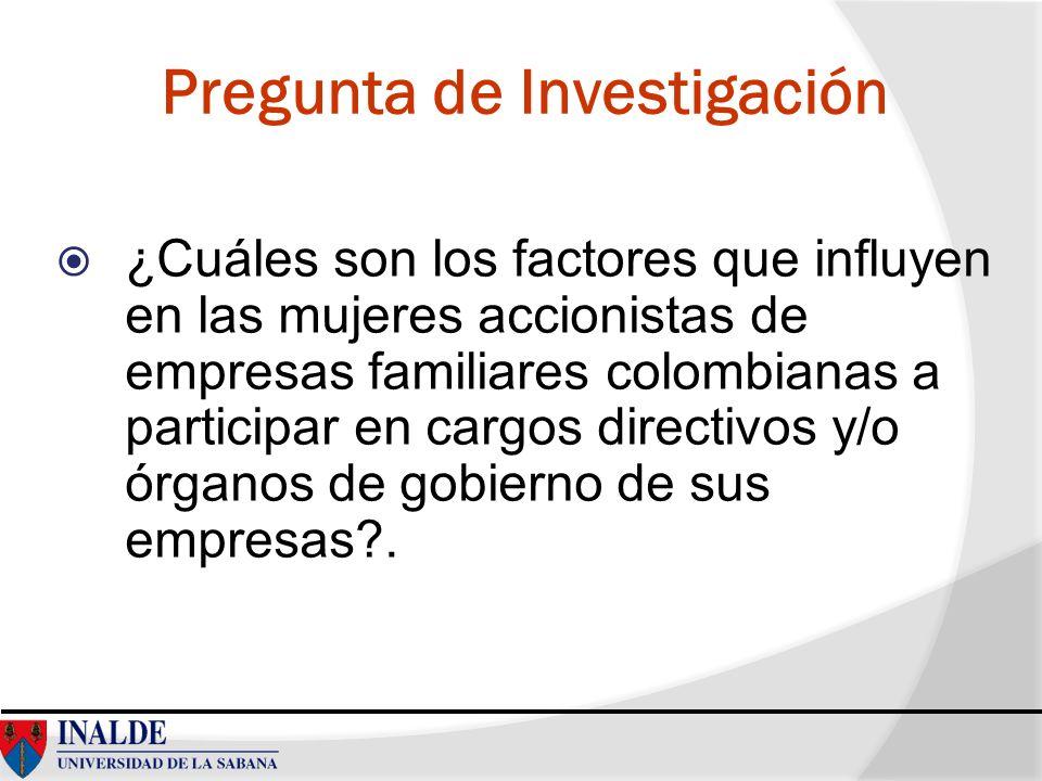 Pregunta de Investigación ¿Cuáles son los factores que influyen en las mujeres accionistas de empresas familiares colombianas a participar en cargos d