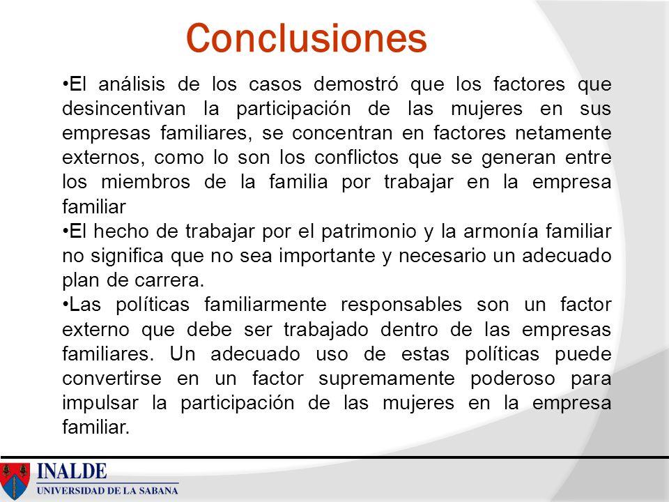 Conclusiones El análisis de los casos demostró que los factores que desincentivan la participación de las mujeres en sus empresas familiares, se conce