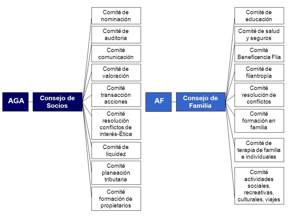 Modelo de Investigación A.Factores internos: motivaciones intrínsecas (Pérez López, 1987) a.