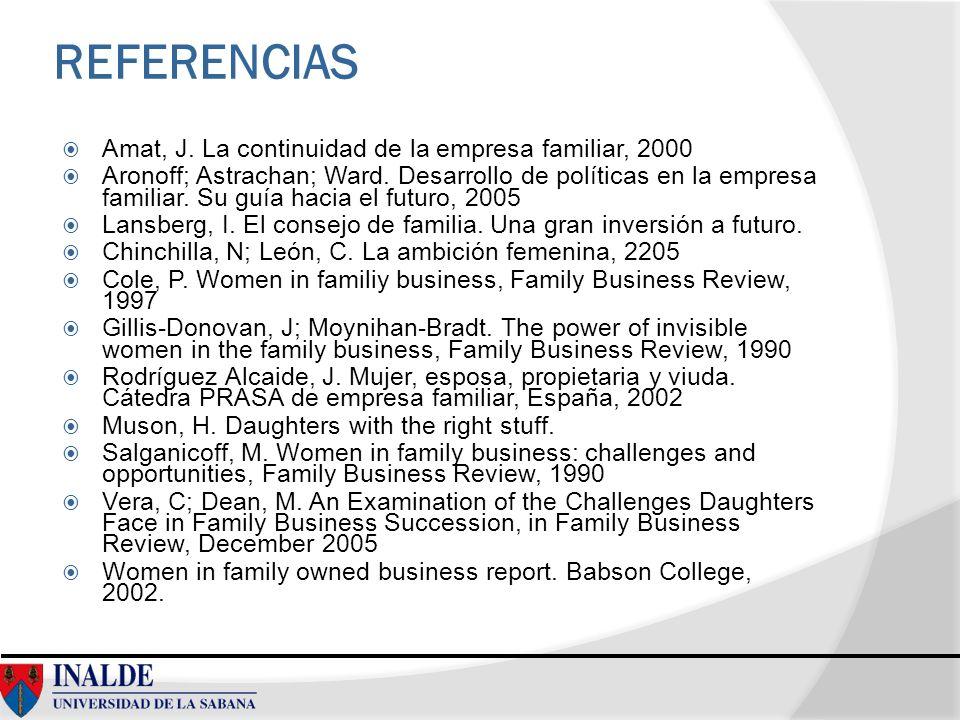 REFERENCIAS Amat, J. La continuidad de la empresa familiar, 2000 Aronoff; Astrachan; Ward. Desarrollo de políticas en la empresa familiar. Su guía hac