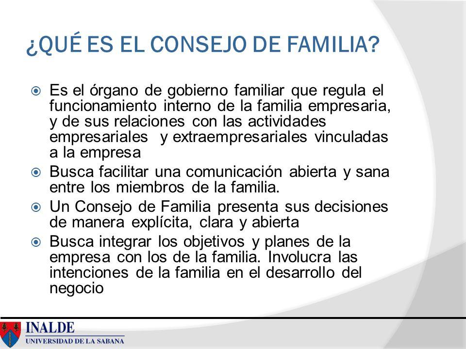 ¿QUÉ ES EL CONSEJO DE FAMILIA? Es el órgano de gobierno familiar que regula el funcionamiento interno de la familia empresaria, y de sus relaciones co