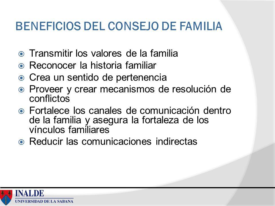 BENEFICIOS DEL CONSEJO DE FAMILIA Transmitir los valores de la familia Reconocer la historia familiar Crea un sentido de pertenencia Proveer y crear m