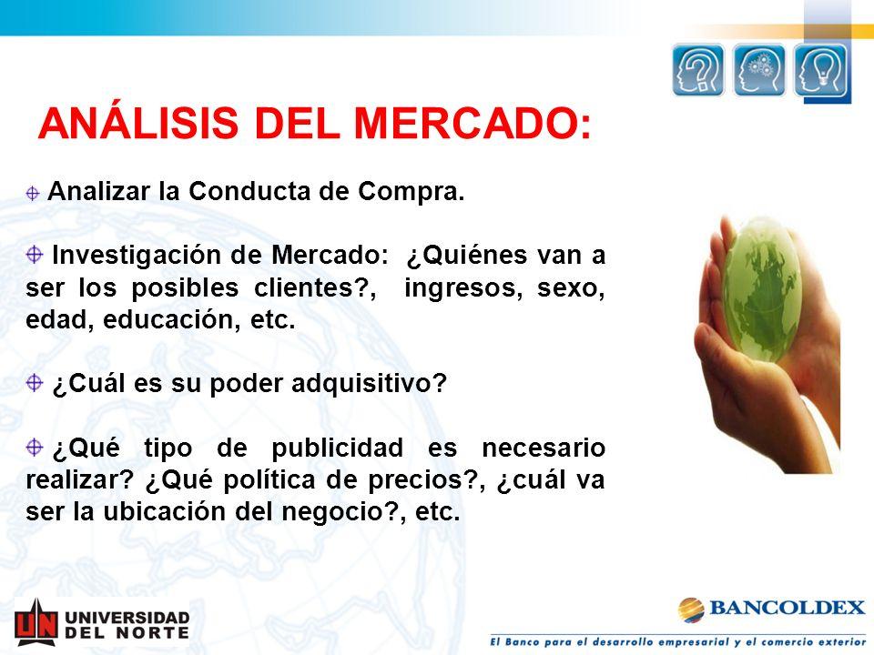 ANÁLISIS DEL MERCADO: Analizar la Conducta de Compra. Investigación de Mercado: ¿Quiénes van a ser los posibles clientes?, ingresos, sexo, edad, educa