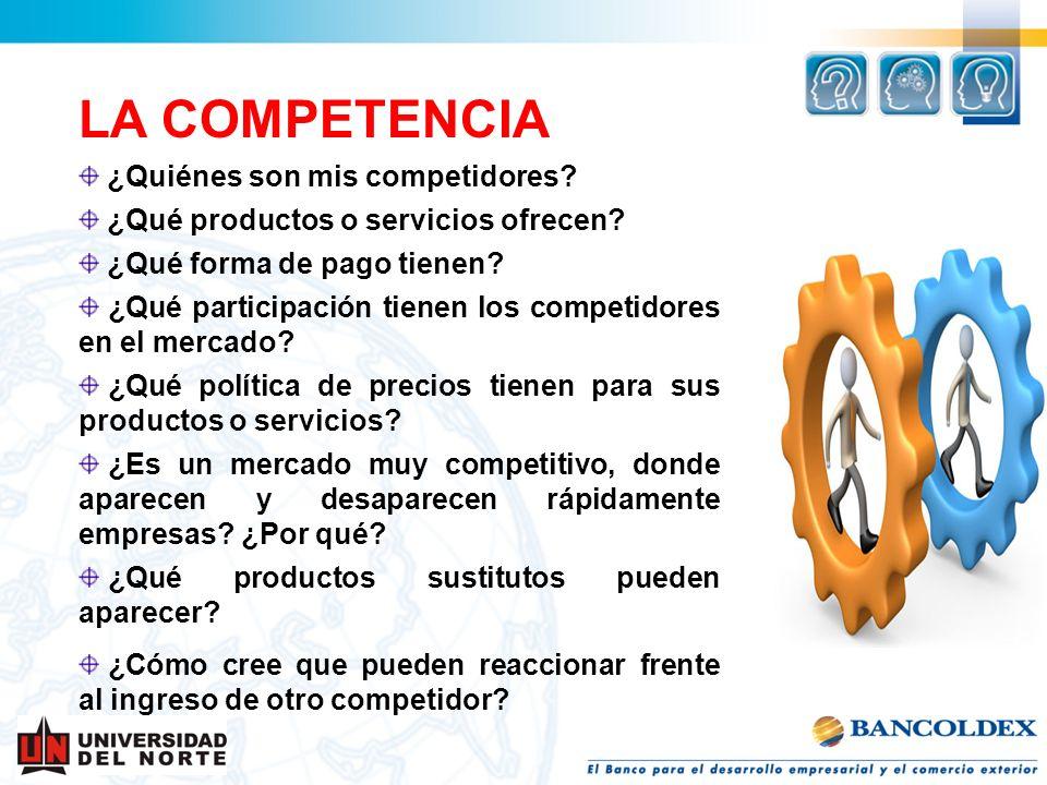 LA COMPETENCIA ¿Quiénes son mis competidores? ¿Qué productos o servicios ofrecen? ¿Qué forma de pago tienen? ¿Qué participación tienen los competidore