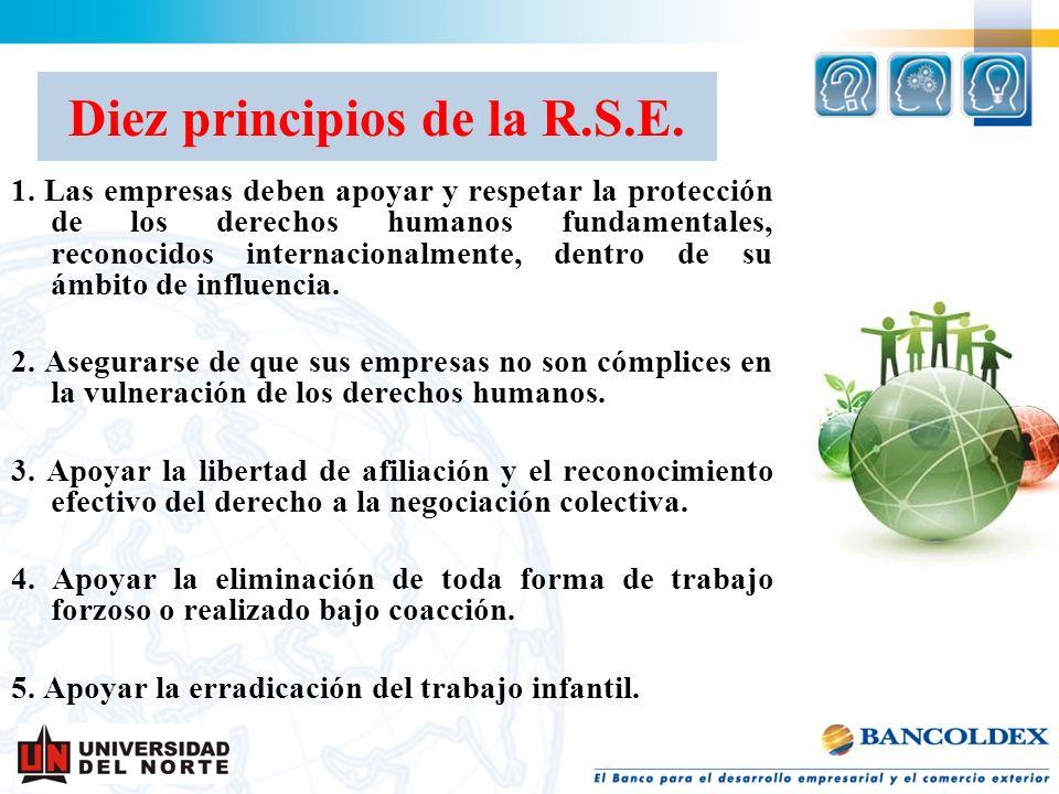 1. Las empresas deben apoyar y respetar la protección de los derechos humanos fundamentales, reconocidos internacionalmente, dentro de su ámbito de in