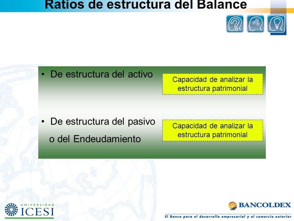 Ratios de estructura del Balance De estructura del activo De estructura del pasivo o del Endeudamiento Capacidad de analizar la estructura patrimonial