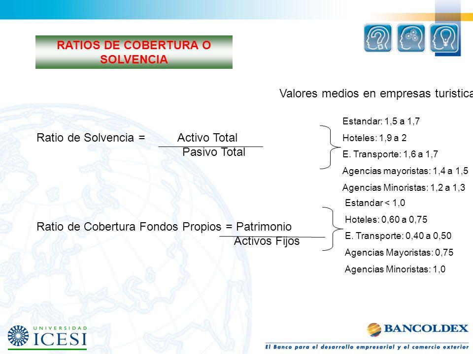 RATIOS DE COBERTURA O SOLVENCIA Ratio de Solvencia = Activo Total Pasivo Total Estandar: 1,5 a 1,7 Hoteles: 1,9 a 2 E. Transporte: 1,6 a 1,7 Agencias