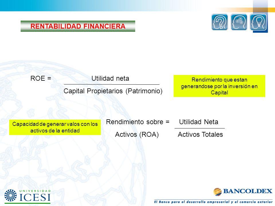 RENTABILIDAD FINANCIERA ROE = Utilidad neta Capital Propietarios (Patrimonio) Rendimiento sobre = Utilidad Neta Activos (ROA) Activos Totales Rendimie
