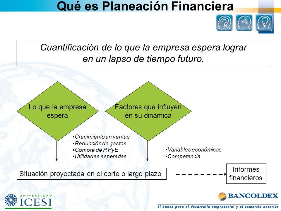 Qué es Planeación Financiera Cuantificación de lo que la empresa espera lograr en un lapso de tiempo futuro. Lo que la empresa espera Factores que inf