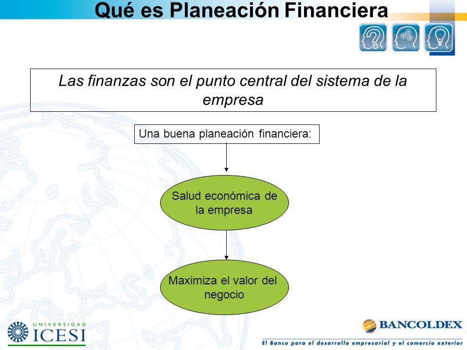 Las finanzas son el punto central del sistema de la empresa Maximiza el valor del negocio Una buena planeación financiera: Salud económica de la empre