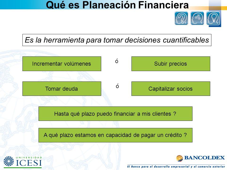 Incrementar volúmenes ó Subir precios Es la herramienta para tomar decisiones cuantificables Tomar deudaCapitalizar socios ó Hasta qué plazo puedo fin