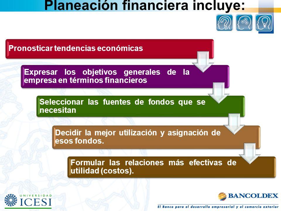 Planeación financiera incluye: Pronosticar tendencias económicas Expresar los objetivos generales de la empresa en términos financieros Seleccionar la