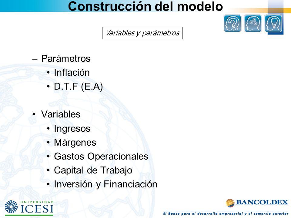 Construcción del modelo –Parámetros Inflación D.T.F (E.A) Variables Ingresos Márgenes Gastos Operacionales Capital de Trabajo Inversión y Financiación