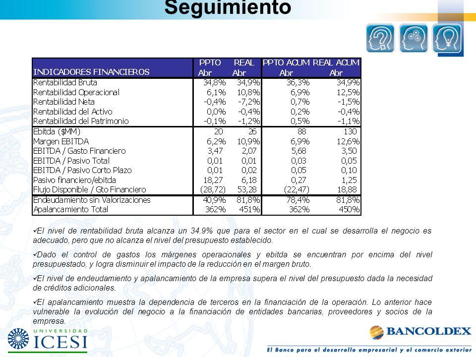 El nivel de rentabilidad bruta alcanza un 34.9% que para el sector en el cual se desarrolla el negocio es adecuado, pero que no alcanza el nivel del p