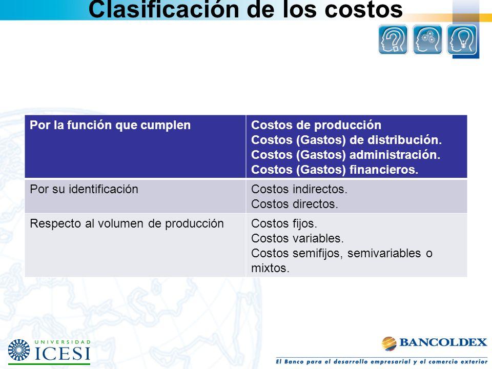 Clasificación de los costos Por la función que cumplenCostos de producción Costos (Gastos) de distribución. Costos (Gastos) administración. Costos (Ga