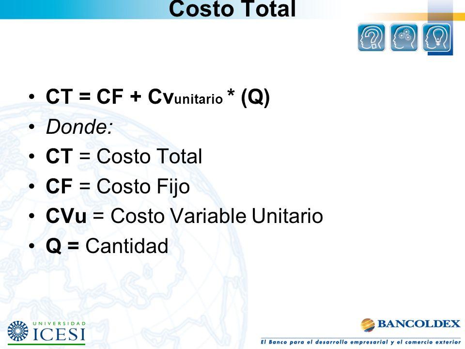 Costo Total CT = CF + Cv unitario * (Q) Donde: CT = Costo Total CF = Costo Fijo CVu = Costo Variable Unitario Q = Cantidad