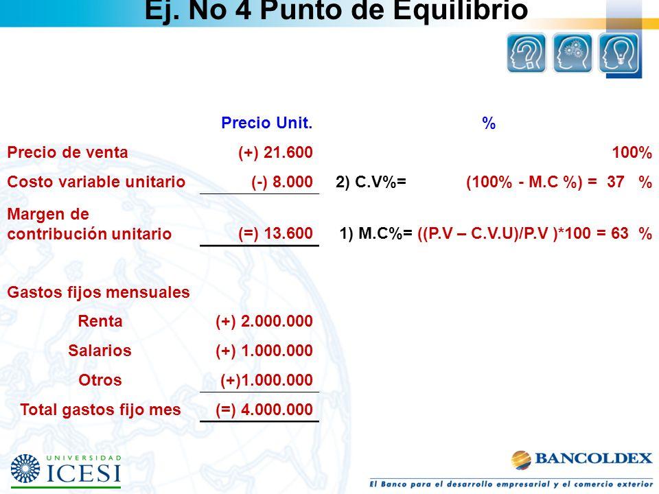 Precio Unit.% Precio de venta(+) 21.600100% Costo variable unitario(-) 8.0002) C.V%= (100% - M.C %) = 37 % Margen de contribución unitario(=) 13.6001)
