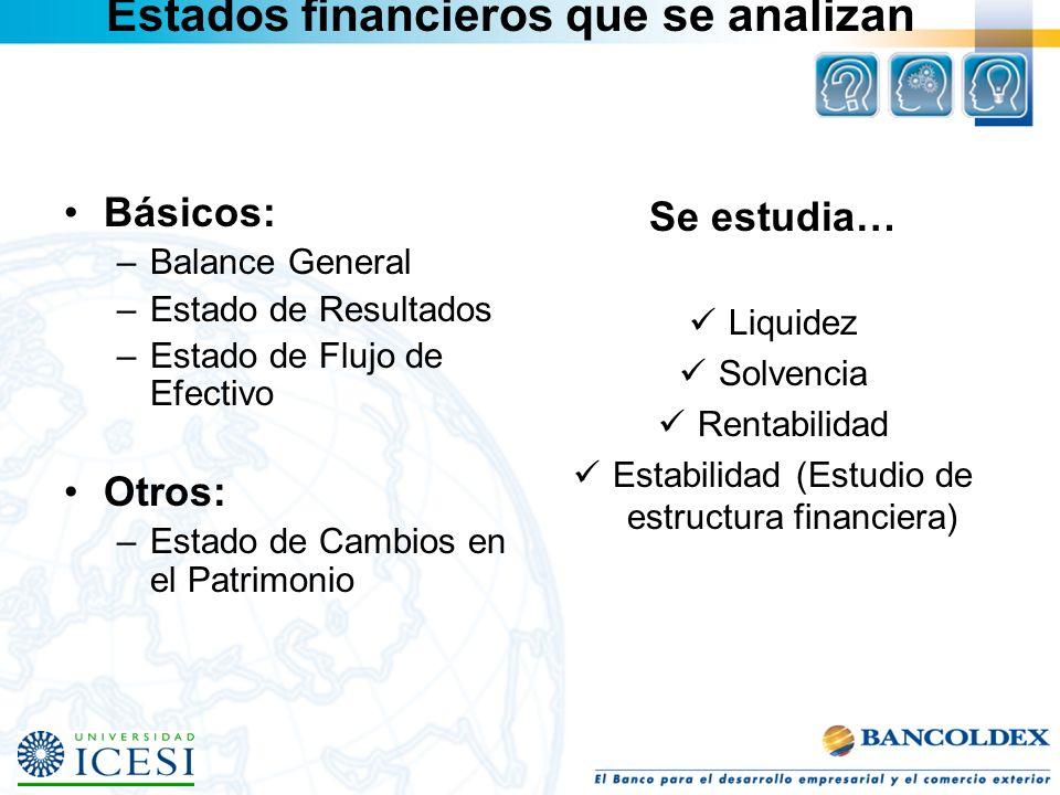 Estados financieros que se analizan Básicos: –Balance General –Estado de Resultados –Estado de Flujo de Efectivo Otros: –Estado de Cambios en el Patri
