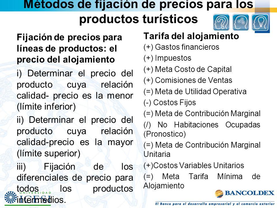 Métodos de fijación de precios para los productos turísticos Fijación de precios para líneas de productos: el precio del alojamiento i) Determinar el