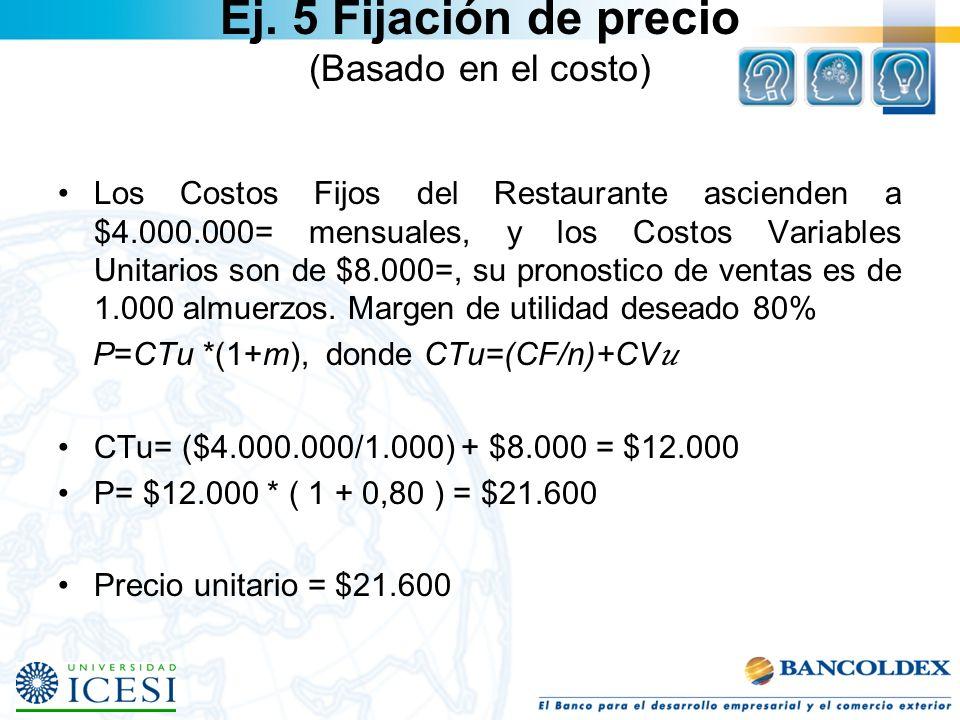 Ej. 5 Fijación de precio (Basado en el costo) Los Costos Fijos del Restaurante ascienden a $4.000.000= mensuales, y los Costos Variables Unitarios son