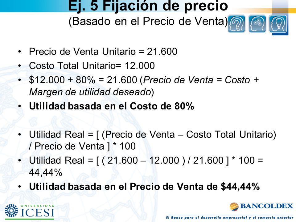 Ej. 5 Fijación de precio (Basado en el Precio de Venta) Precio de Venta Unitario = 21.600 Costo Total Unitario= 12.000 $12.000 + 80% = 21.600 (Precio