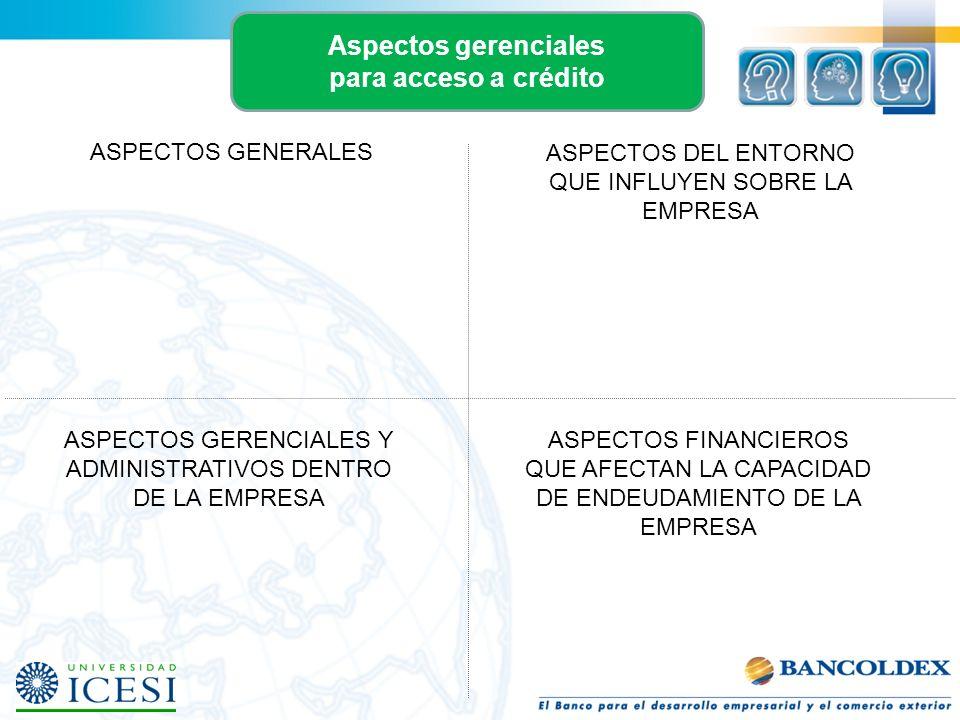 Aspectos gerenciales para acceso a crédito ASPECTOS GENERALES ASPECTOS DEL ENTORNO QUE INFLUYEN SOBRE LA EMPRESA ASPECTOS GERENCIALES Y ADMINISTRATIVO