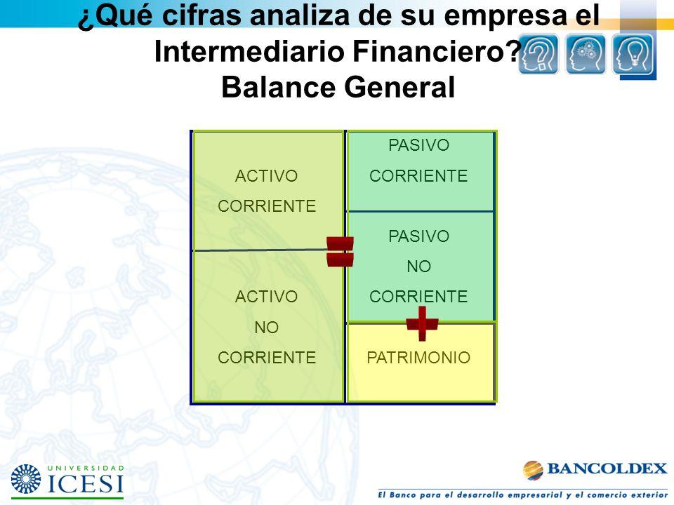 ¿Qué cifras analiza de su empresa el Intermediario Financiero? Balance General ACTIVO CORRIENTE ACTIVO NO CORRIENTE PASIVO CORRIENTE PASIVO NO CORRIEN