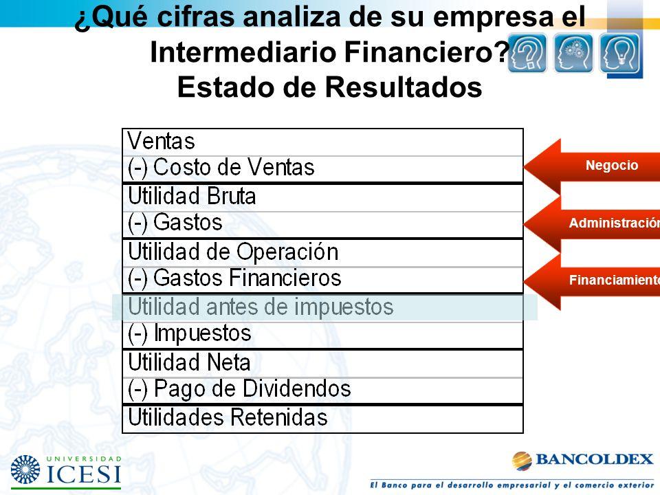 ¿Qué cifras analiza de su empresa el Intermediario Financiero? Estado de Resultados Negocio AdministraciónFinanciamiento