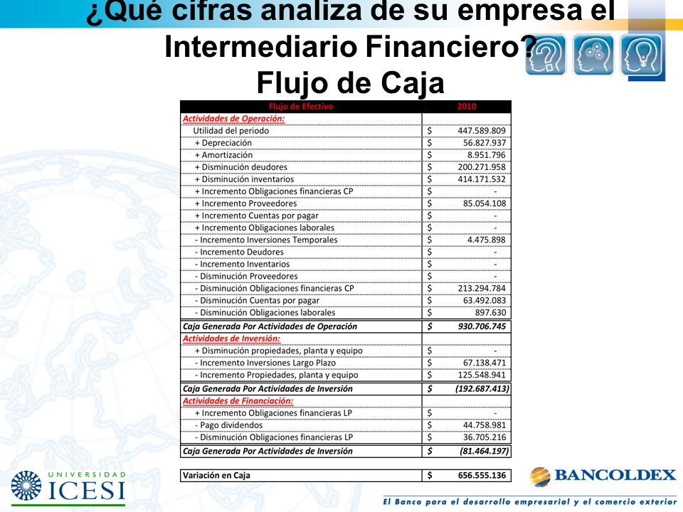 ¿Qué cifras analiza de su empresa el Intermediario Financiero? Flujo de Caja