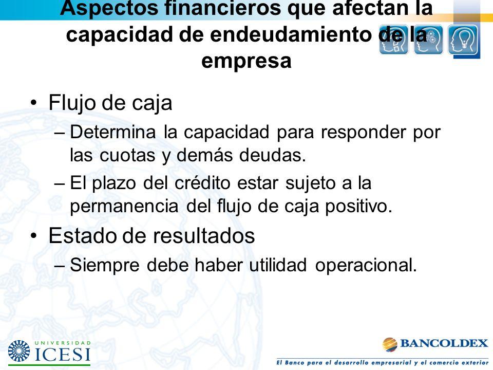 Aspectos financieros que afectan la capacidad de endeudamiento de la empresa Flujo de caja –Determina la capacidad para responder por las cuotas y dem