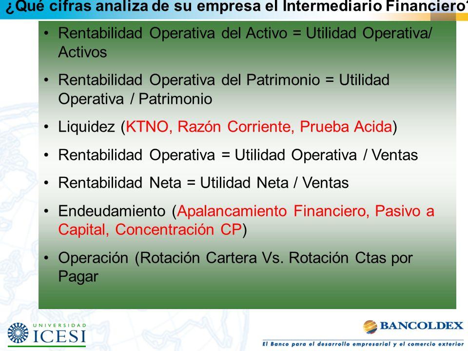 ¿Qué cifras analiza de su empresa el Intermediario Financiero? Rentabilidad Operativa del Activo = Utilidad Operativa/ Activos Rentabilidad Operativa