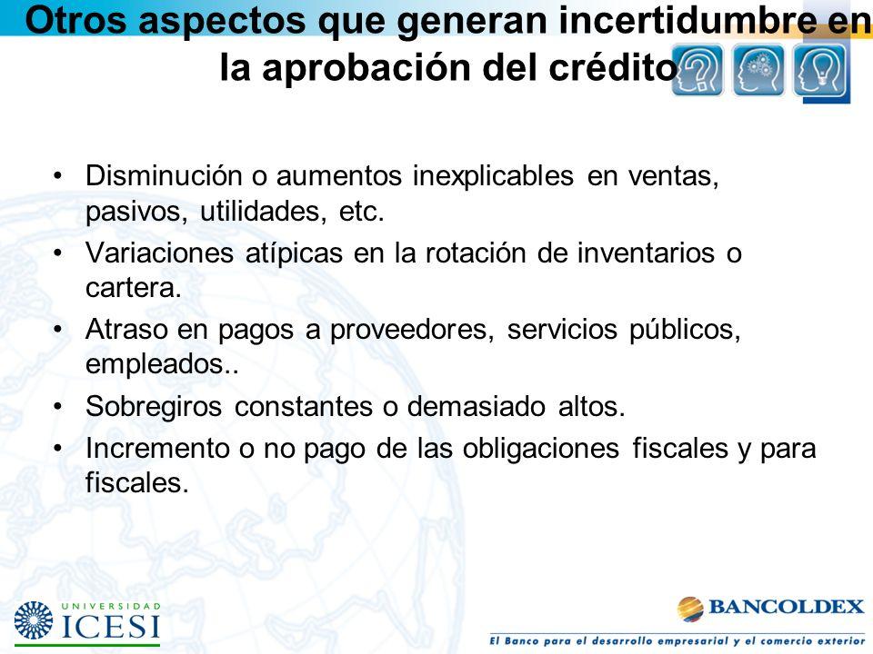 Otros aspectos que generan incertidumbre en la aprobación del crédito Disminución o aumentos inexplicables en ventas, pasivos, utilidades, etc. Variac
