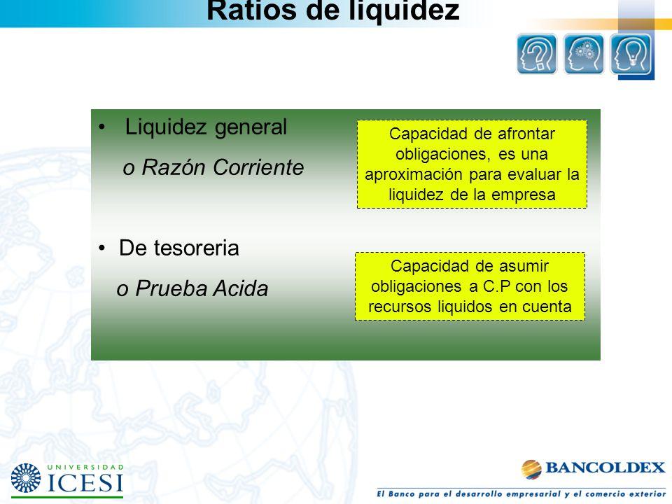 Ratios de liquidez Liquidez general o Razón Corriente De tesoreria o Prueba Acida Capacidad de afrontar obligaciones, es una aproximación para evaluar