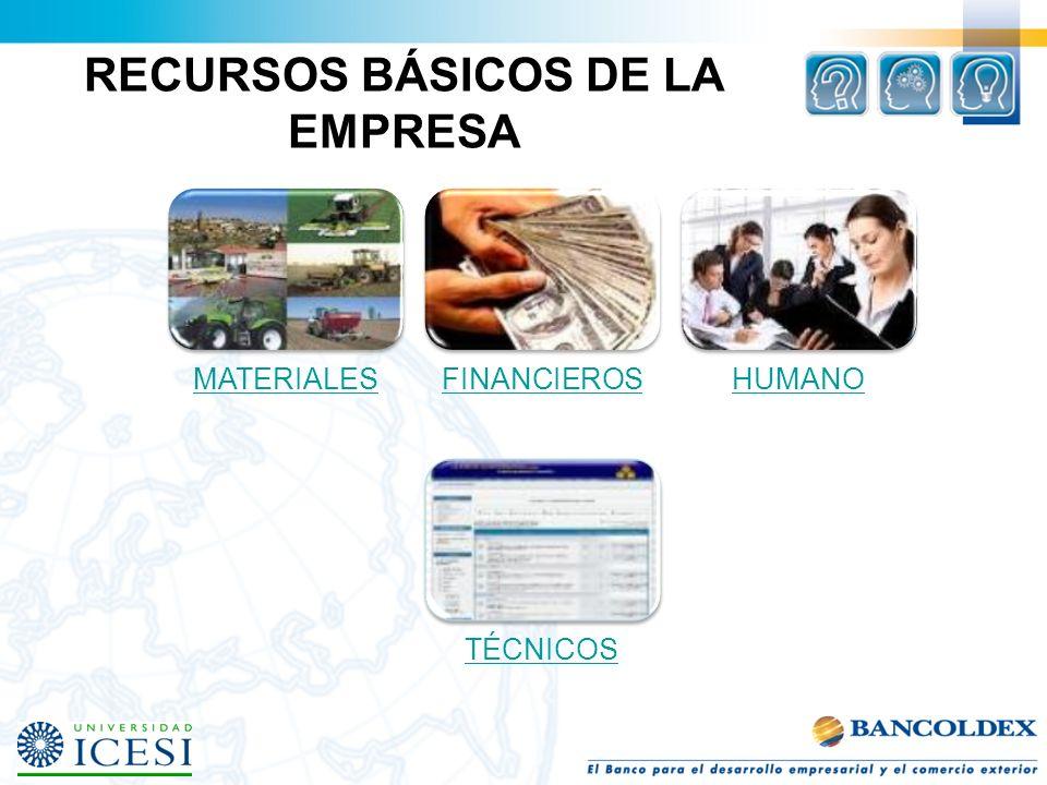 RECURSOS BÁSICOS DE LA EMPRESA MATERIALESFINANCIEROSHUMANO TÉCNICOS