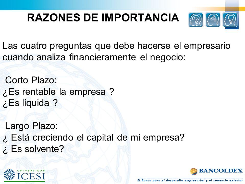 RAZONES DE IMPORTANCIA Las cuatro preguntas que debe hacerse el empresario cuando analiza financieramente el negocio: Corto Plazo: ¿Es rentable la emp