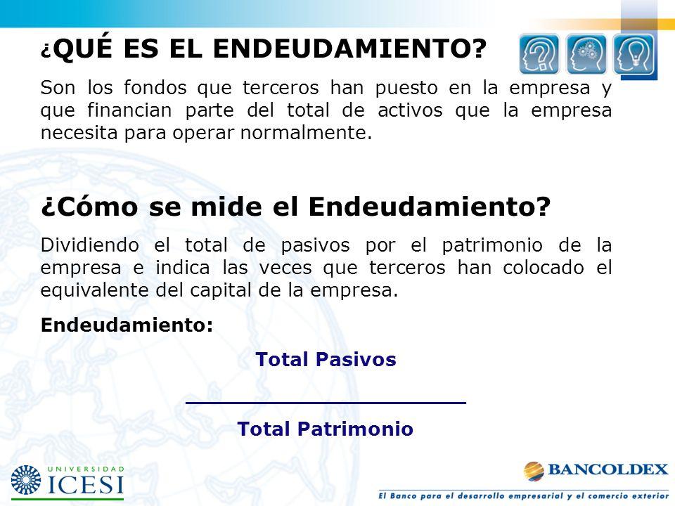 ¿ QUÉ ES EL ENDEUDAMIENTO? Son los fondos que terceros han puesto en la empresa y que financian parte del total de activos que la empresa necesita par