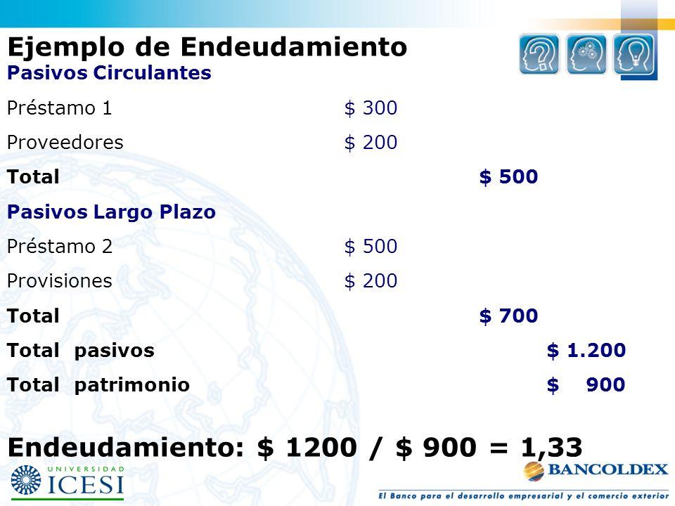 Ejemplo de Endeudamiento Pasivos Circulantes Préstamo 1$ 300 Proveedores$ 200 Total$ 500 Pasivos Largo Plazo Préstamo 2$ 500 Provisiones$ 200 Total$ 7