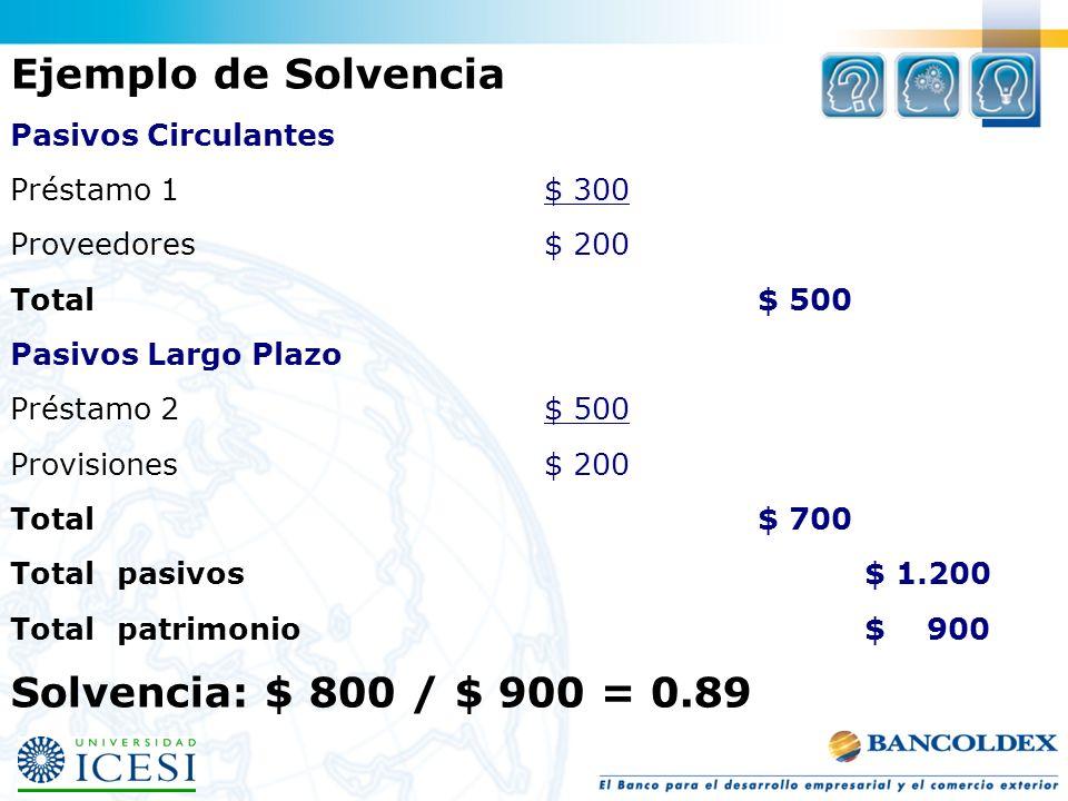 Ejemplo de Solvencia Pasivos Circulantes Préstamo 1$ 300 Proveedores$ 200 Total$ 500 Pasivos Largo Plazo Préstamo 2$ 500 Provisiones$ 200 Total$ 700 T