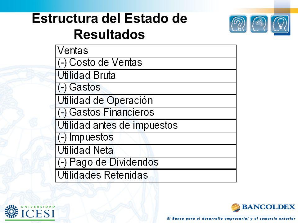 Ejemplo de Estado de Resultados PERIODO MARZO 2011