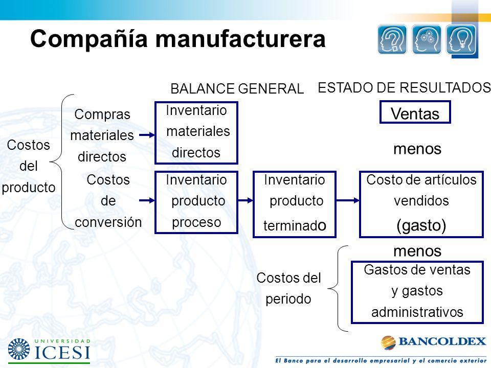 Compañía manufacturera Ventas Costo de artículos vendidos (gasto) Gastos de ventas y gastos administrativos menos ESTADO DE RESULTADOS BALANCE GENERAL