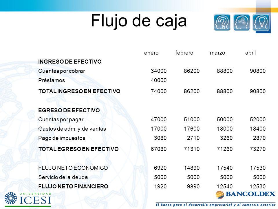 INFORMACION NECESARIA PARA SU EVALUACION COSTO DE VENTAS $ 7,529.40 GASTOS DE VENTA $ 0.00 GASTOS DE ADMON.
