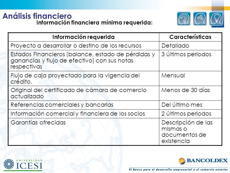 Análisis financiero Información requeridaCaracterísticas Proyecto a desarrollar o destino de los recursosDetallado Estados Financieros (balance, estad