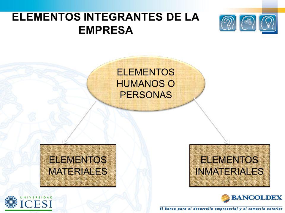 ELEMENTOS INTEGRANTES DE LA EMPRESA ELEMENTOS HUMANOS O PERSONAS ELEMENTOS HUMANOS O PERSONAS ELEMENTOS INMATERIALES ELEMENTOS MATERIALES