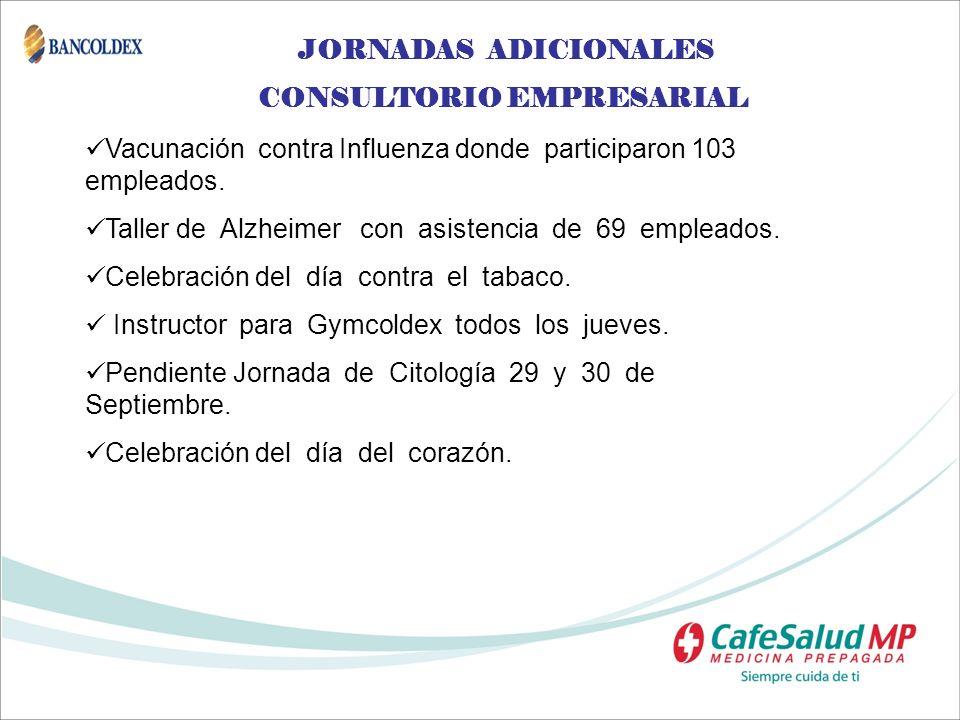 JORNADAS ADICIONALES CONSULTORIO EMPRESARIAL Vacunación contra Influenza donde participaron 103 empleados. Taller de Alzheimer con asistencia de 69 em