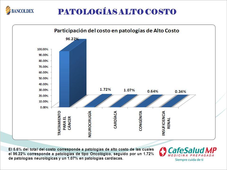 POBLACION CON RIESGO CARDIOVASCULAR En el ultimo trimestre ingresaron al programa 17 pacientes de los cuales 2 están en riesgo alto y 8 en riesgo medio.