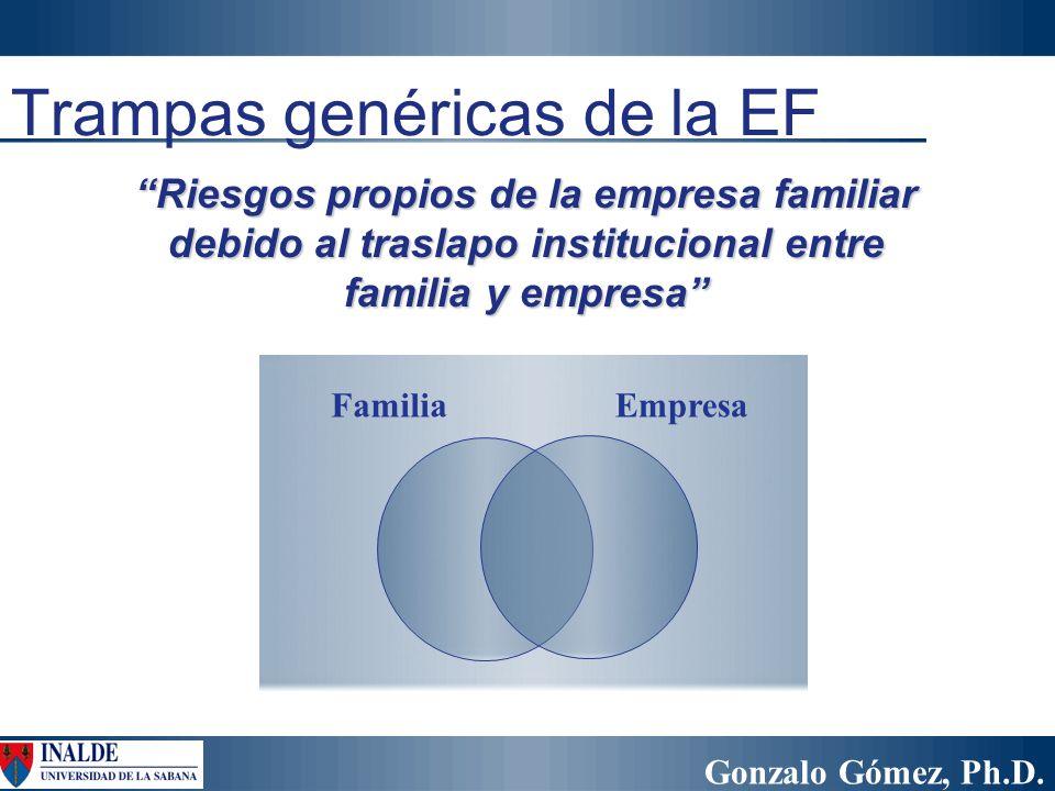 Gonzalo Gómez, Ph.D. Trampas genéricas de la EF FamiliaEmpresa Riesgos propios de la empresa familiar debido al traslapo institucional entre familia y