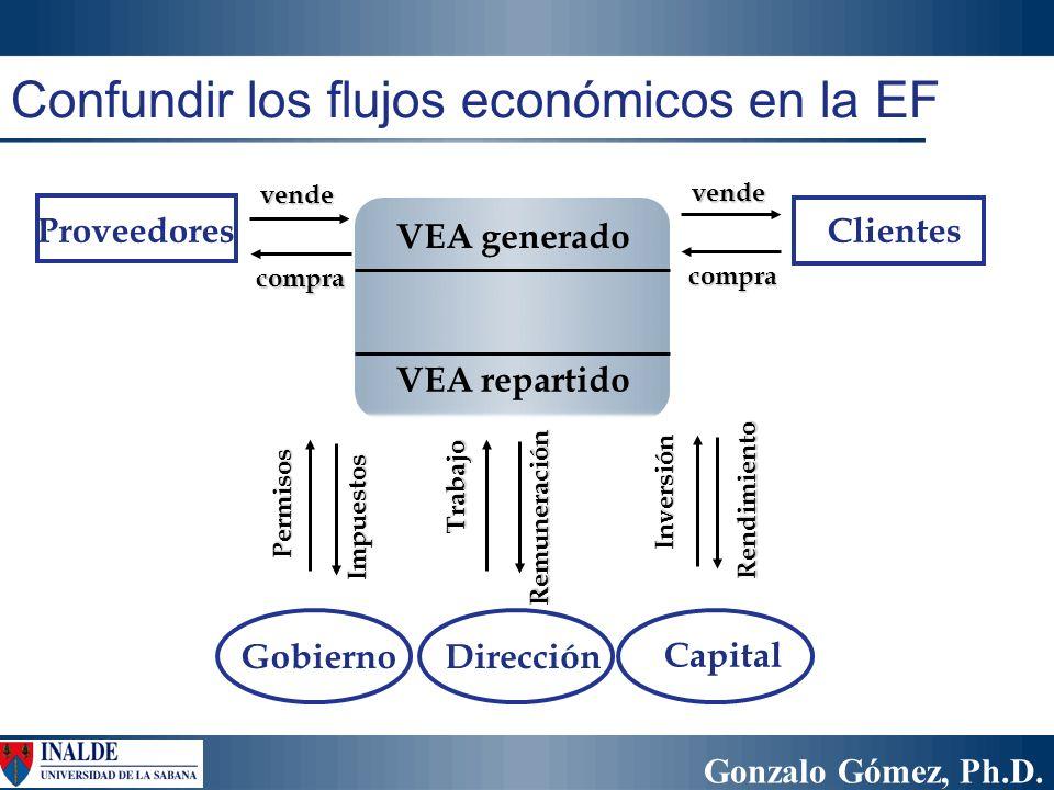 Gonzalo Gómez, Ph.D. Confundir los flujos económicos en la EF Proveedores compravende VEA generado VEA repartido Clientes compravendeImpuestos Direcci