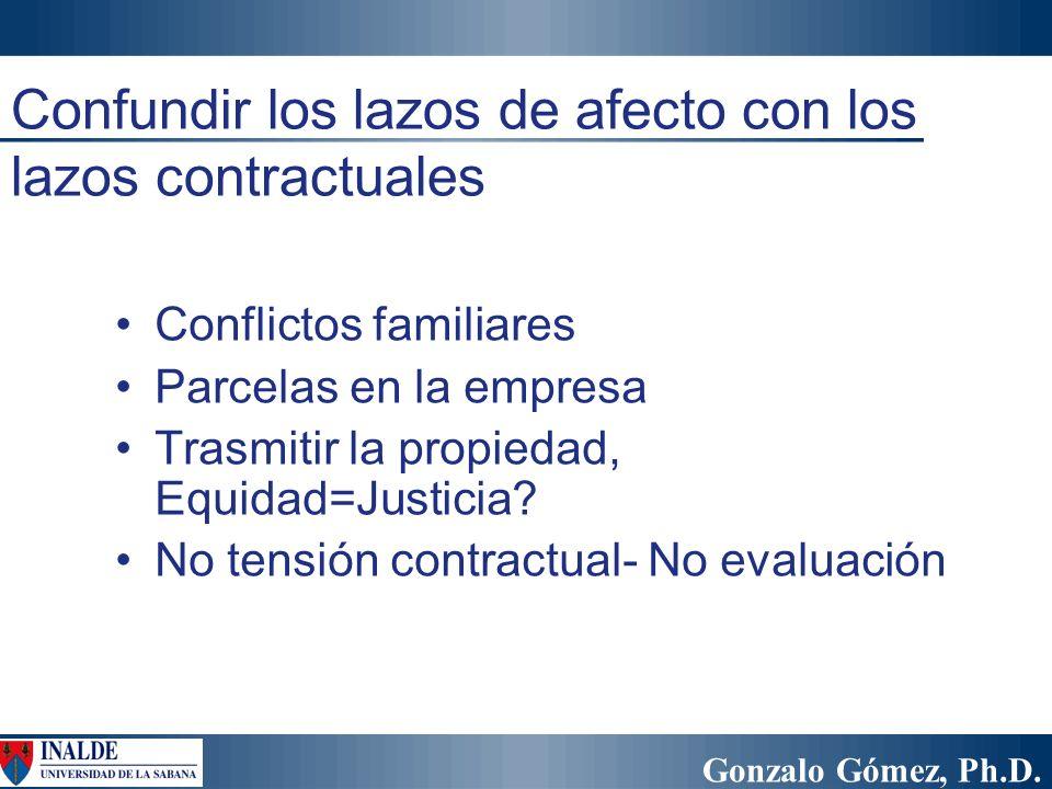 Gonzalo Gómez, Ph.D. Confundir los lazos de afecto con los lazos contractuales Conflictos familiares Parcelas en la empresa Trasmitir la propiedad, Eq