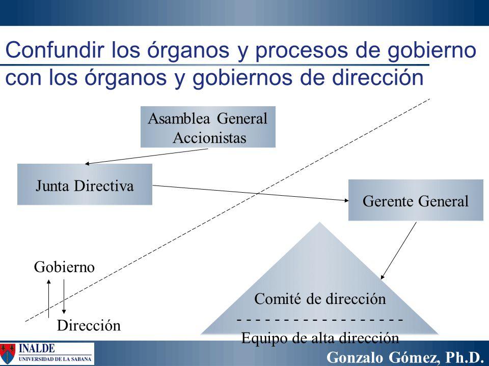 Gonzalo Gómez, Ph.D. Confundir los órganos y procesos de gobierno con los órganos y gobiernos de dirección Asamblea General Accionistas Junta Directiv