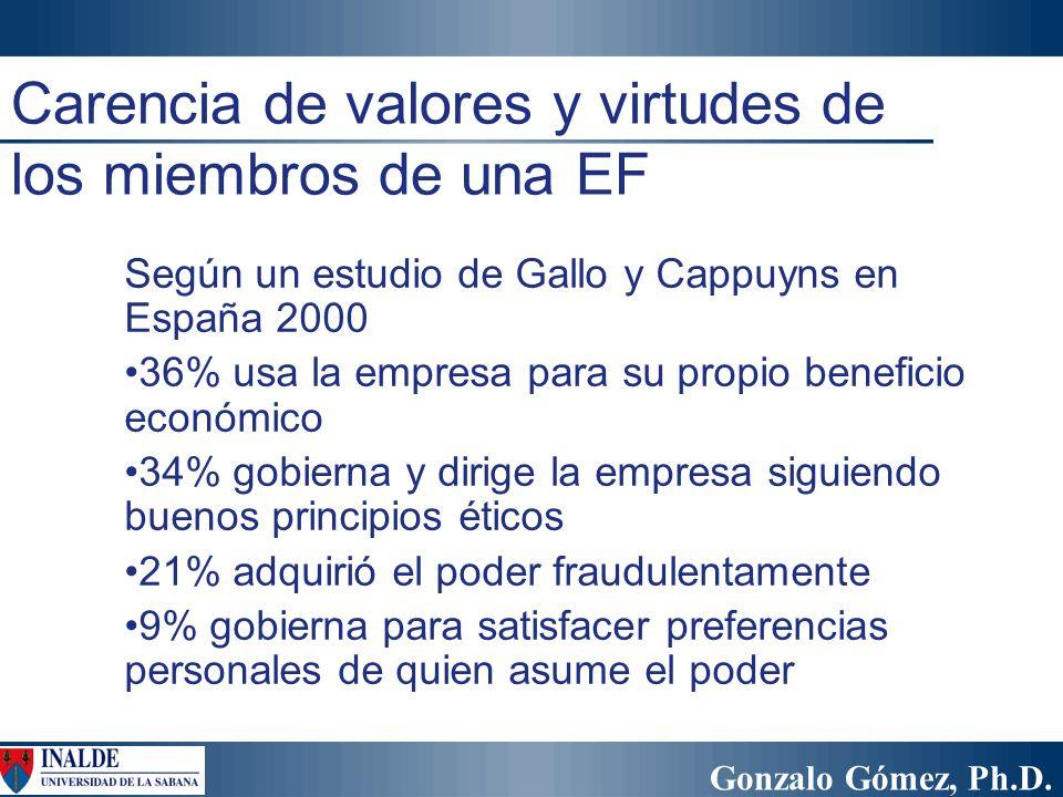 Gonzalo Gómez, Ph.D. Carencia de valores y virtudes de los miembros de una EF Según un estudio de Gallo y Cappuyns en España 2000 36% usa la empresa p